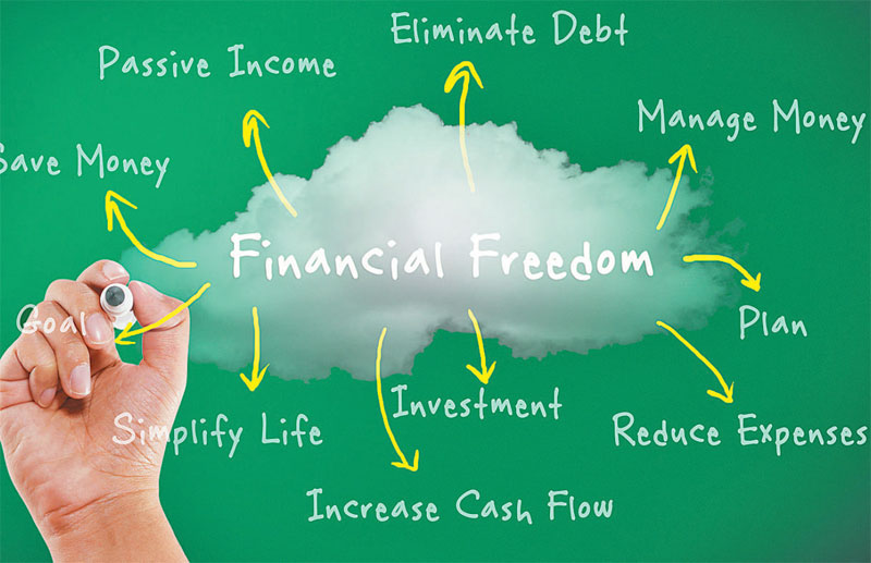 Personal finance Financial freedom